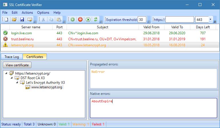 SSL Certificate Verifier PKI